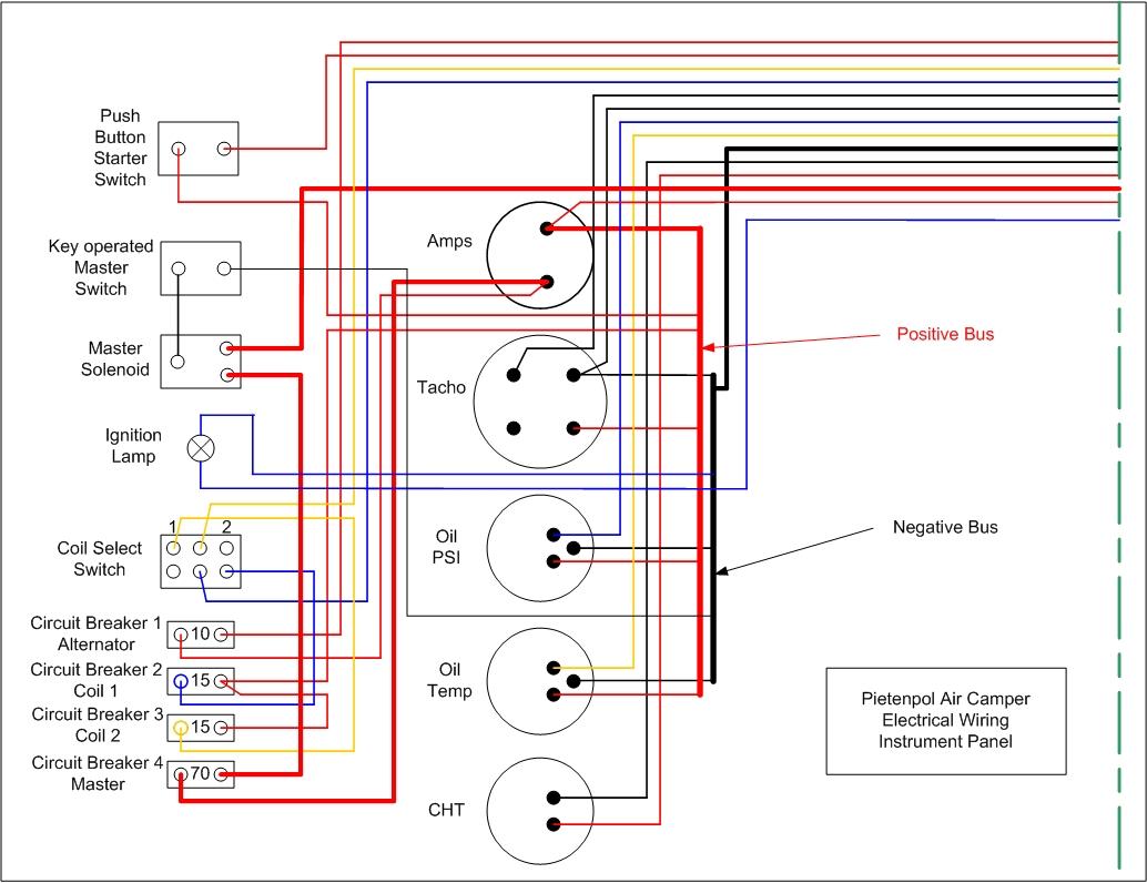 Electrics_Panel